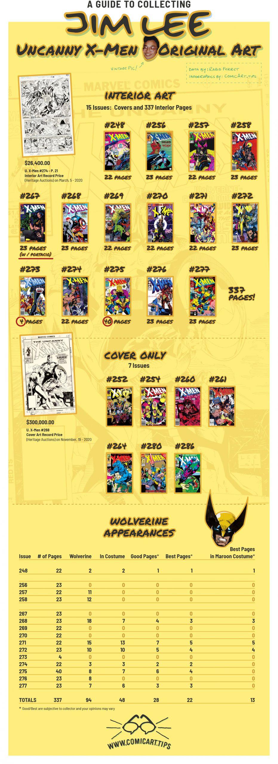Jim-Lee-X-Men-Original-Comic-Art-price-guide